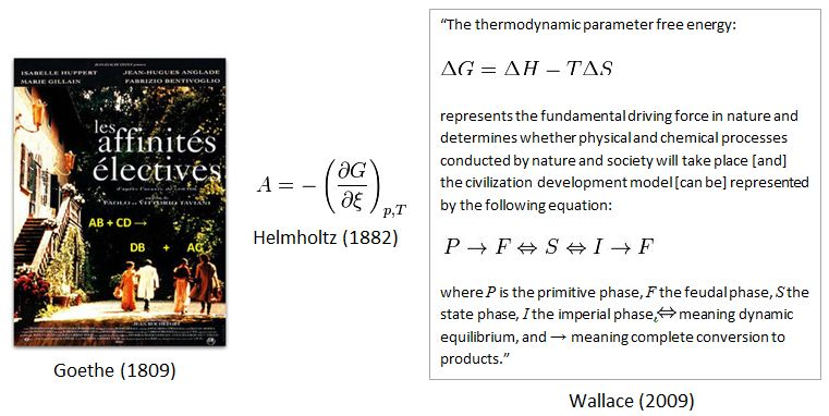 Chemical Engineering Introduction Manual Solution Thermodynamics